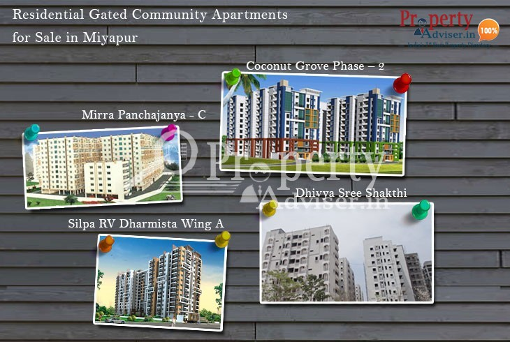 Residential Gated Community Apartments for Sale in Miyapur