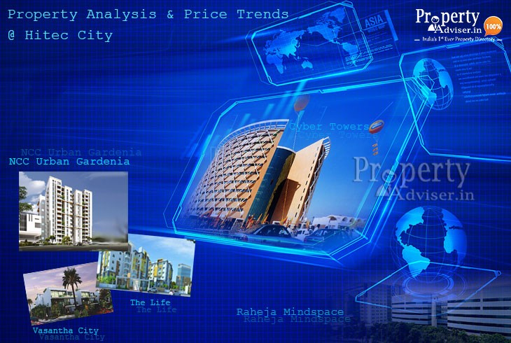 Latest Price Trends and Properties in Hitec City