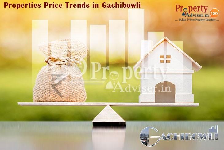 Latest Price Trends of Residential Properties in Gachibowli