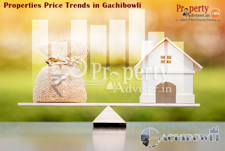 Latest Price Trends of Residential Properties in Gachibowli