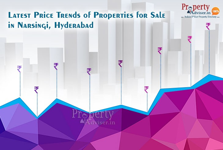Latest Residential Property Rates in Narsingi, Hyderabad
