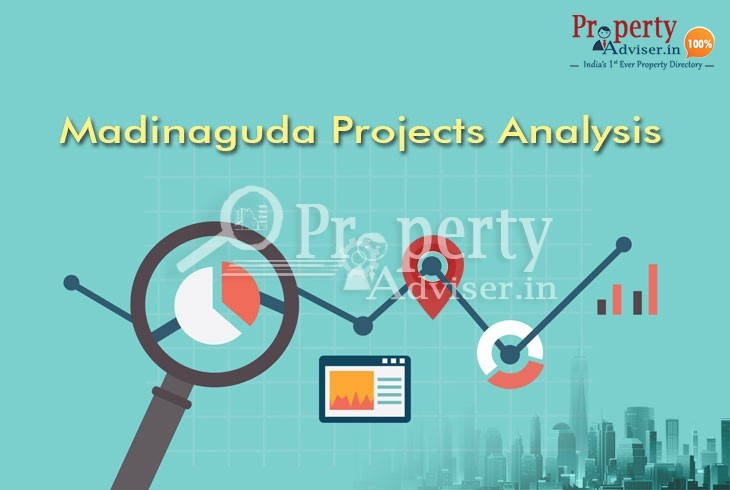 Property Rates in Madinaguda to Buy a Best House in Hyderabad