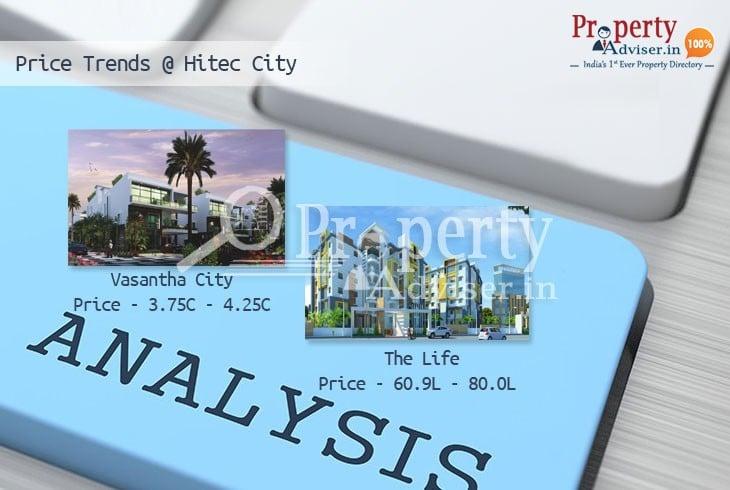 Apartment for Sale in Hitec City