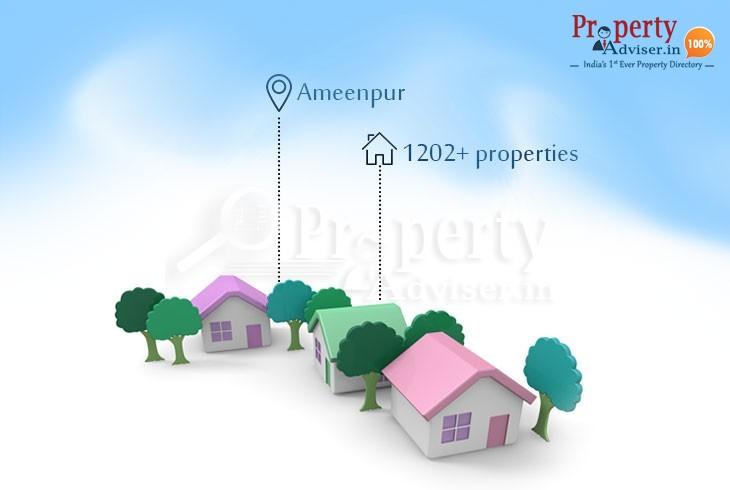 Residential Properties for Sale in Ameenpur Hyderabad
