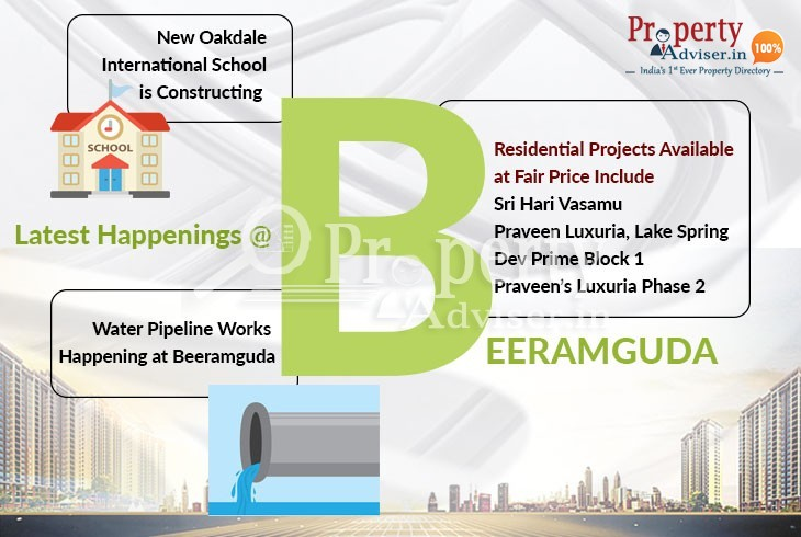 Latest happening events about the Residential projects at Beeranguda, Hyderabad