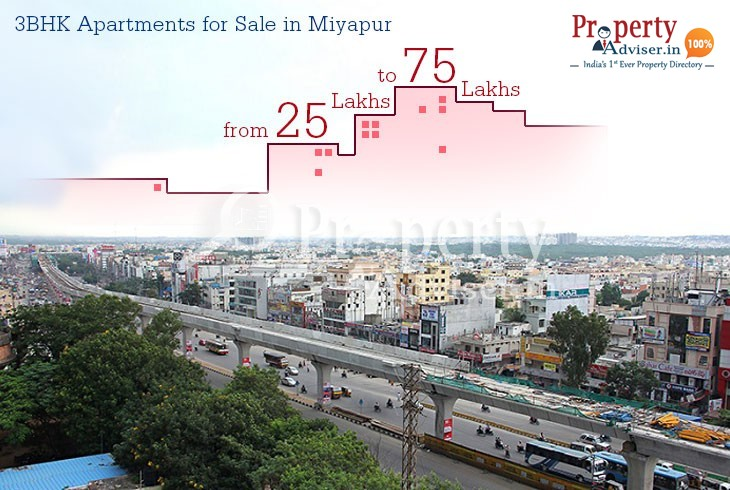 3BHK Flats for Sale in Miyapur at Hyderabad