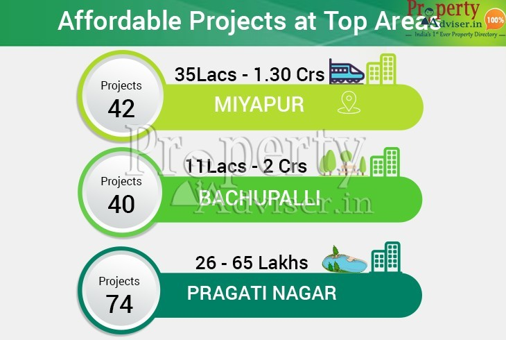 Affordable Residential Properties in North-West Hyderabad