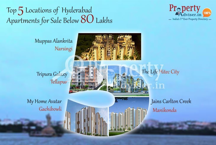 Apartments for Sale in Hyderabad below 80 Lakhs in Top Five Locations