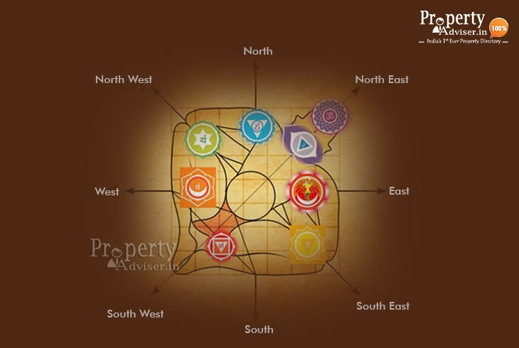 Vastu Tips for Buying a Home in Hyderabad