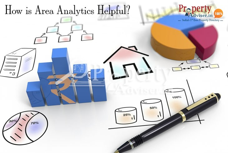 How Big Data Area Analytics Help In Real Estate