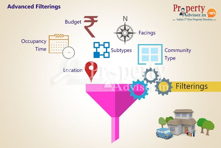Uses of Filters in Property Adviser