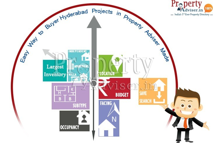 Overall Hyderabad projects in Property adviser and it made easy way to buyer