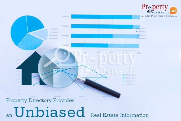 Hyderabad Real Estate Property Directory
