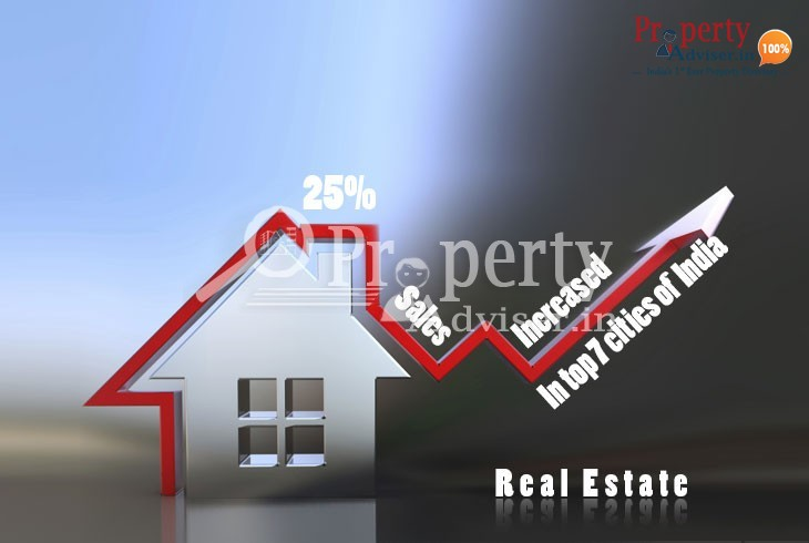 25% property sales increased in top cities of india