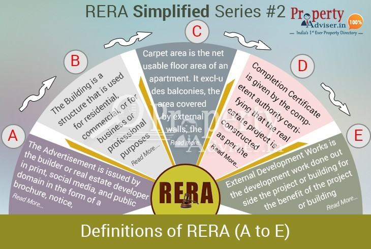 RERA Simplified Series #2: Definitions of RERA (A to E)