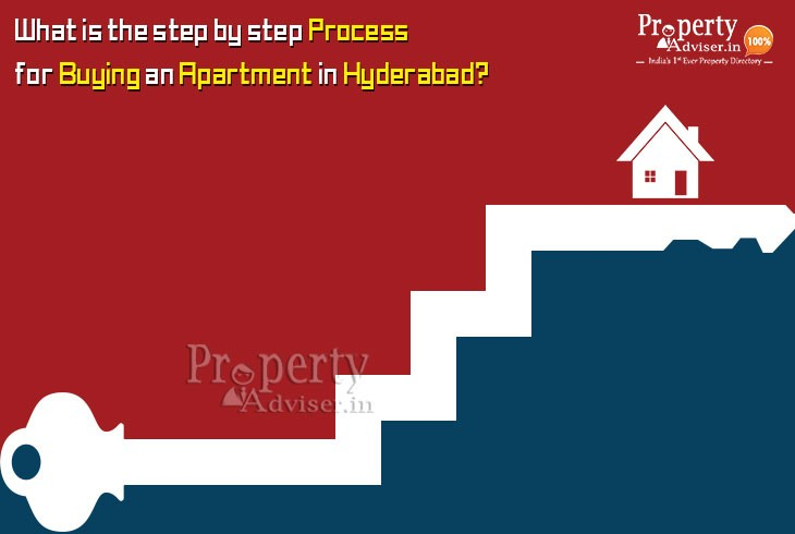 What is the step by step process for buying an apartment in Hyderabad