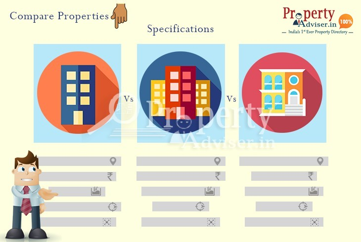 Compare Properties Option to Buy a House in Hyderabad