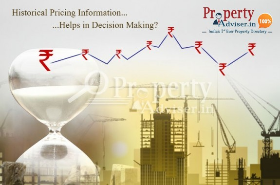 Historical Pricing Information of the Projects