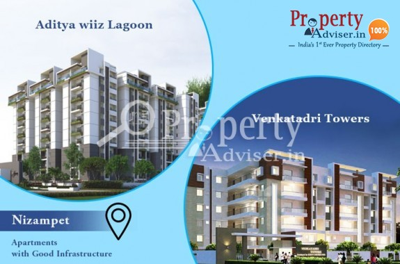 Residential Apartments for Sale at Nizampet with Good Infrastructure