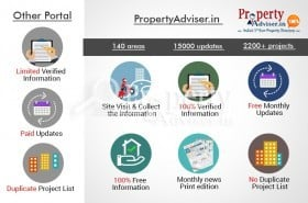 Difference between Property Adviser and Other Property Portals