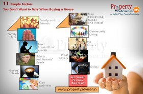 Eleven important factors when buying a property in Hyderabad