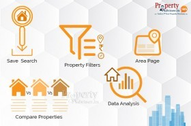 Advanced Features of Property Adviser