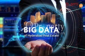 Future of Big Data in Hyderabad Real Estate
