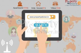 Technology converged customers to developers in owning property in Hyderabad