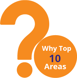 why-top10