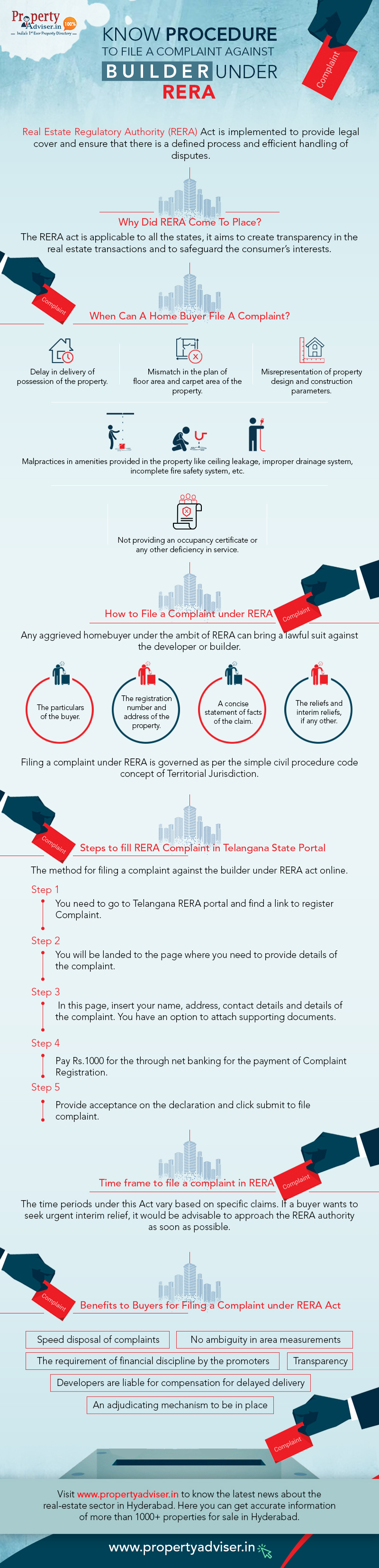 procedure complaint against builder under rera