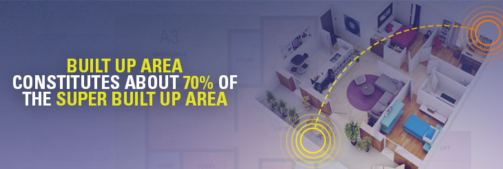 Built Up Area Constitutes a 70% of Super Built Up Area